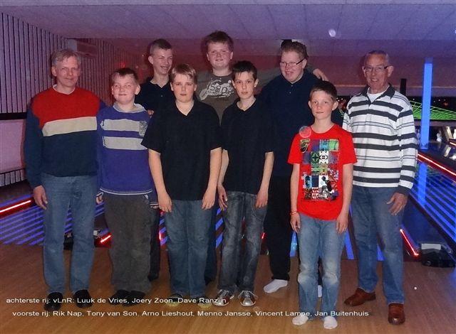http://www.bowlingverenigingheiloo.nl/fotos_verhalen/foto's/Slotdag-Jeugd-2012/2012_0427-Jeugdteam.jpg