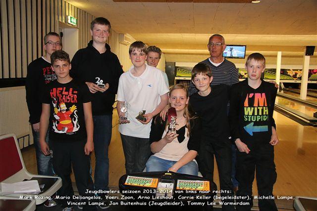 http://www.bowlingverenigingheiloo.nl/fotos_verhalen/foto's/Slotdag-Jeugd-2014/2014_0422-01-Slotdag jeugd Seizoen 2013-2014.jpg