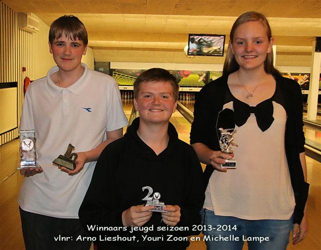 http://www.bowlingverenigingheiloo.nl/fotos_verhalen/foto's/Slotdag-Jeugd-2014/2014_0422-02-Winnaars jeugd huisleague.jpg